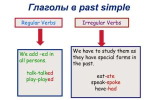 Глаголы в past simple: regular and irregular verbs