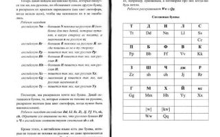 Обучение чтению на английском языке: учимся самостоятельно