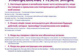 Present simple – настоящее простое время в английском языке: образование, правила, употребление