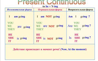 Глаголы состояния в английском языке, список слов с переводом и примерами