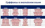 Суффиксы в английском языке с различными частями речи