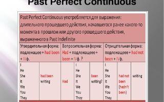 Past perfect continuous – прошедшее совершенное длительное время: правила, употребление