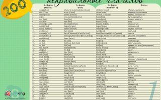Неправильные глаголы английского языка: списки слов для разного уровня знаний