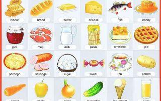Готовая еда на английском языке