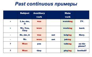 Past continuous примеры грамматических конструкций и ситуаций употребления