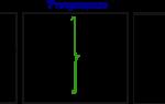 Present continuous таблица образования конструкций и ситуации употребления