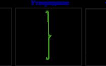 Абсолютная форма притяжательных местоимений в английском языке: употребление, примеры