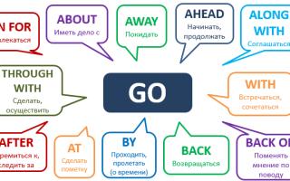 Фразовый глагол go: варианты, примеры употребления в предложениях