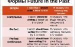 Future simple – правила образования, формы, примеры употребления