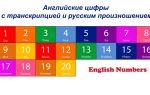 Английские цифры с транскрипцией и русским произношением, образование, примеры