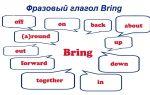 Фразовый глагол bring: перевод, варианты употребления
