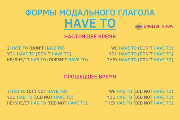 """Image result for Модальный глагол Have to"""""""