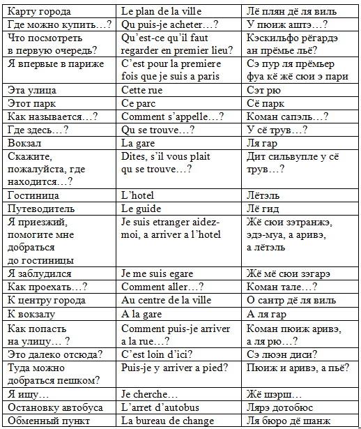 Поздравление на французском с произношением