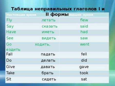 Формы глагола cost в английском языке https nlstar com ru store