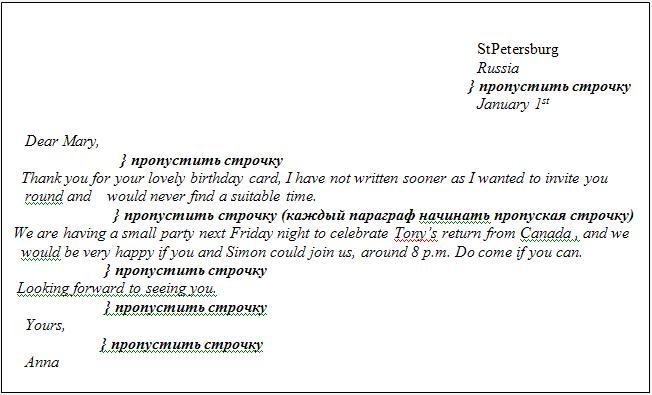 Записка открытка другу на английском языке, поздравления
