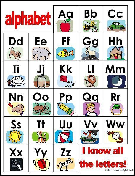 Как начать учить английский самому? Карточки с буквами английского алфавита для детей и взрослых!