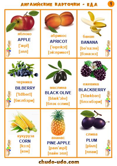 Английские слова на тему ПРОДУКТЫ — grocery (карточки, перевод, произношение)