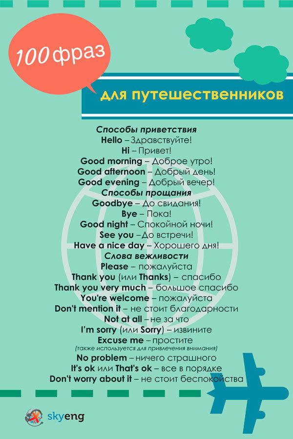ТОП-20 офигенных способов заменить you're welcome! в английском