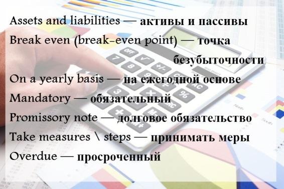 Деловой английский: профессиональная лексика для бизнеса