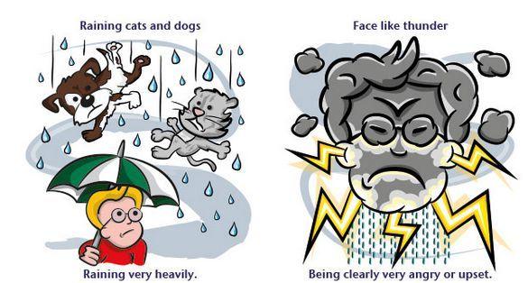 Английские идиомы, связанные с ПОГОДНЫМИ ЯВЛЕНИЯМИ — idioms about weather (с переводом и озвучиванием)