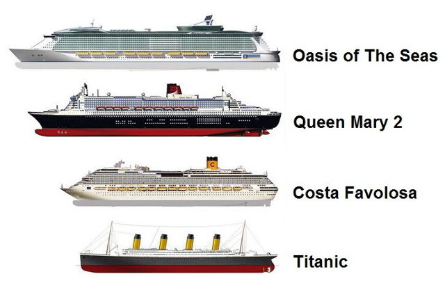Английские фразы на тему НА КРУИЗНОМ ЛАЙНЕРЕ — on a cruise liner (с переводом и озвучиванием)