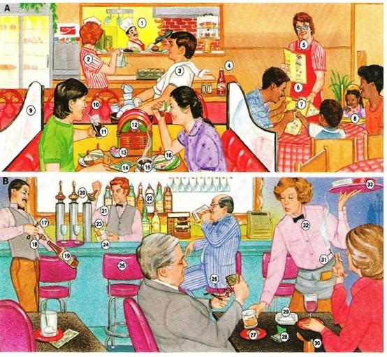 Английские фразы на тему В РЕСТОРАНЕ — in the restaurant (с переводом и озвучиванием)