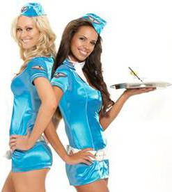Авиационный английский для бортпроводников и пилотов - учебники, фразы и вокабуляр для стюардесс!
