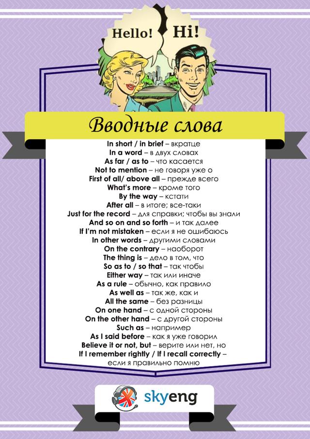 Английские фразы с переводом и озвучиванием: НАЧАЛЬНЫЙ УРОВЕНЬ