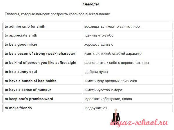 Английские слова на тему ХАРАКТЕР — character (карточки, перевод, произношение)