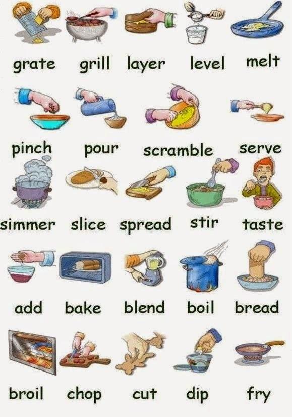 Английские слова на тему ПРИГОТОВЛЕНИЕ ПИЩИ — cooking (карточки, перевод, произношение)
