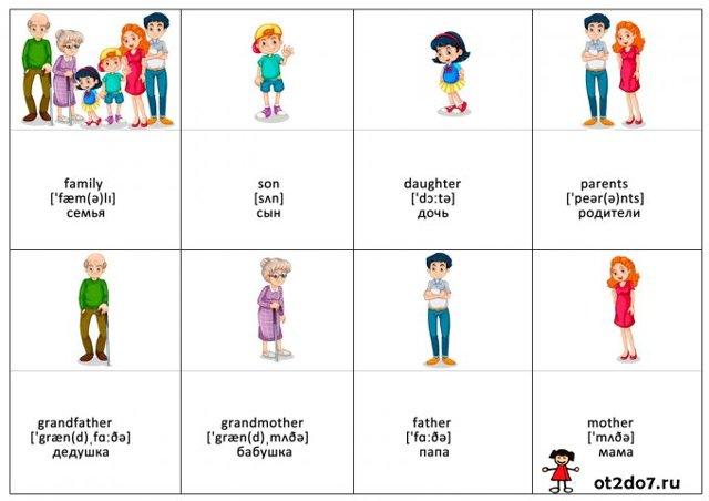 Английские слова на тему СЕМЬЯ — family (карточки, перевод, произношение)